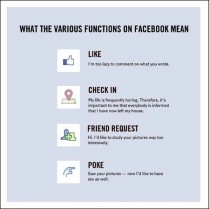 Facebook functions