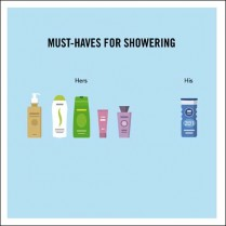 Showering must-haves