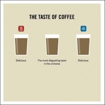 The taste of coffee