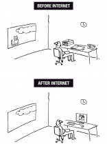 Before and after Internet